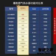 口碑实情分析林内16qc01 与16qd01区别哪款更适合?评测解读该怎么选